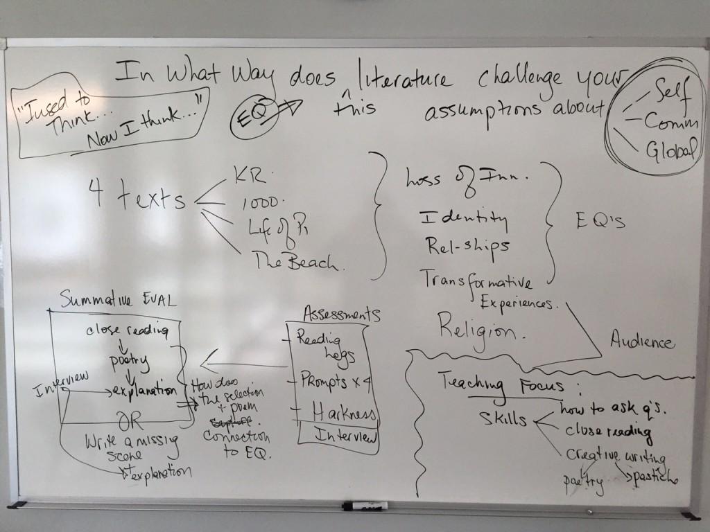 Brainstorming a Unit Plan