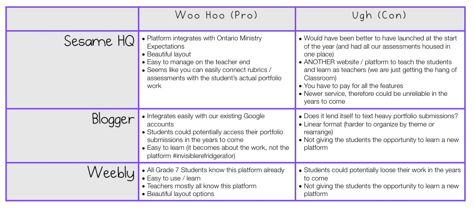 The Problemn With Student Portfolios – [We Are] Teaching
