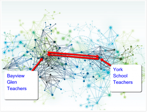 #BVGLearns_Network